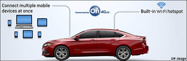 GM pitching in with direct hurricane aid | aCarPlace